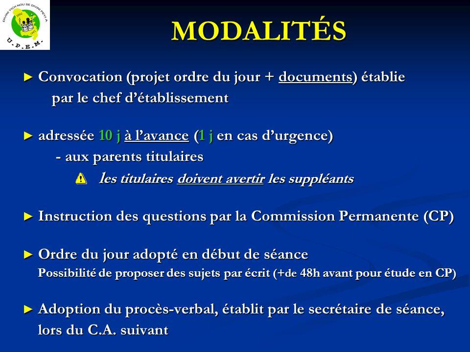 MODALITÉS ► Convocation (projet ordre du jour + documents) établie
