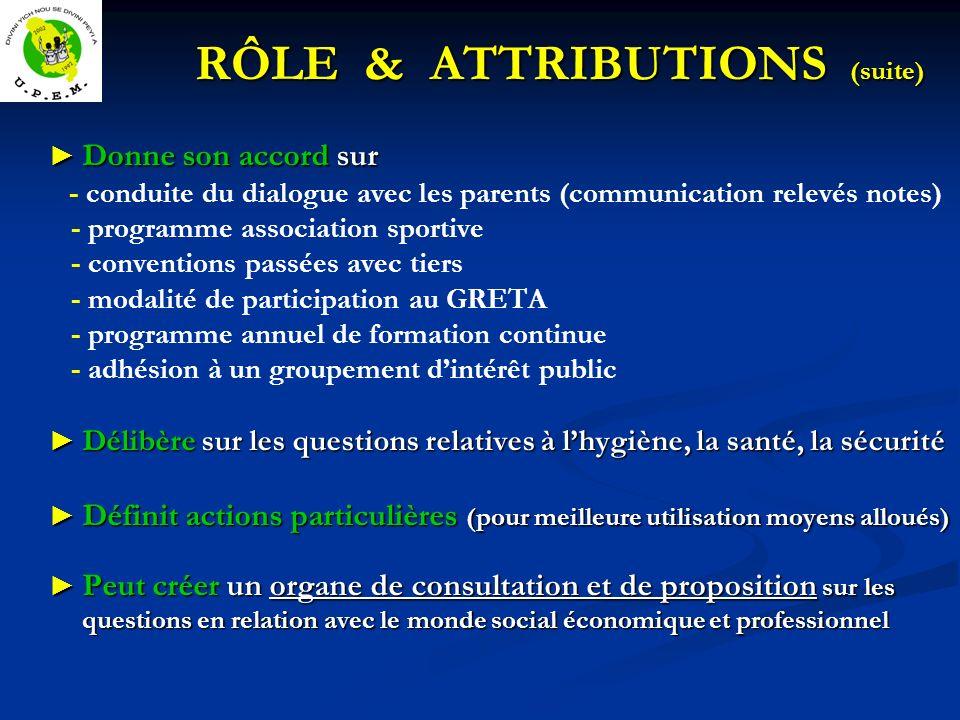 RÔLE & ATTRIBUTIONS (suite)