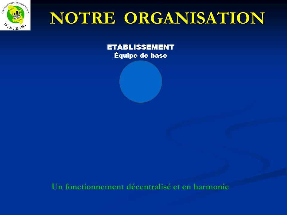 Un fonctionnement décentralisé et en harmonie