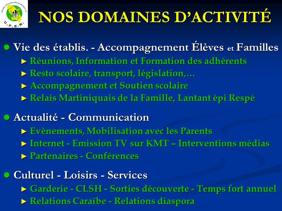 NOS DOMAINES D'ACTIVITÉ