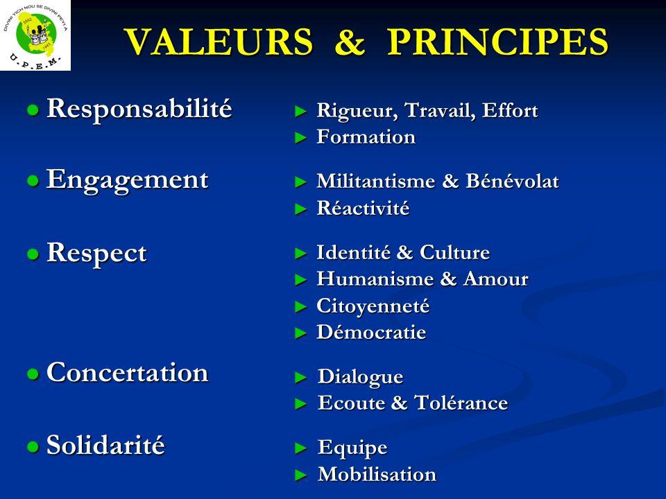 VALEURS & PRINCIPES ● Responsabilité ● Engagement ● Respect