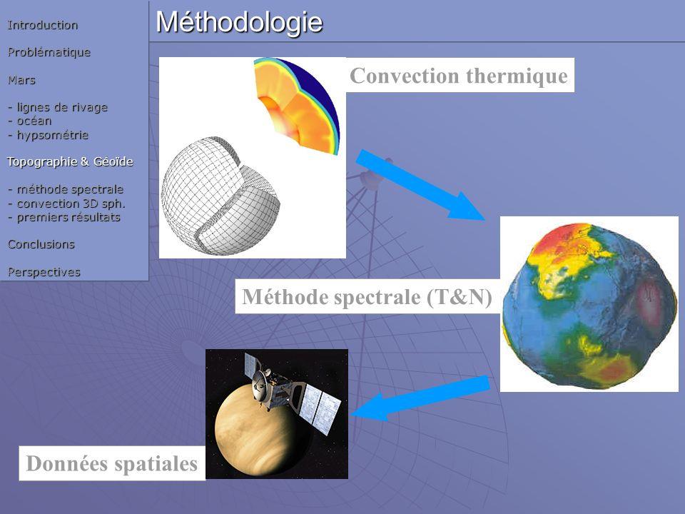 Méthodologie Convection thermique Méthode spectrale (T&N)