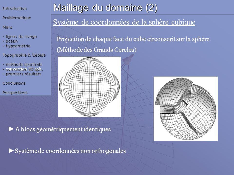 Maillage du domaine (2) Système de coordonnées de la sphère cubique