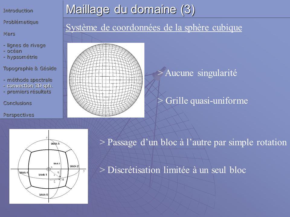 Maillage du domaine (3) Système de coordonnées de la sphère cubique