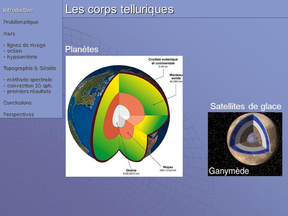 Les corps telluriques Corps telluriques composés de plusieurs couches