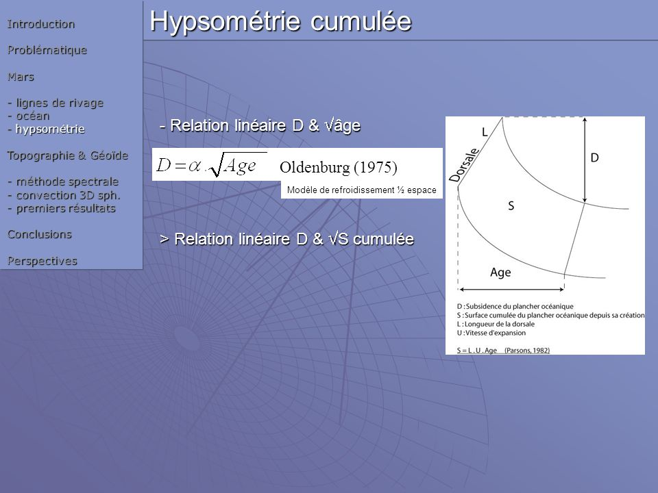 Hypsométrie cumulée Oldenburg (1975) Relation linéaire D & âge