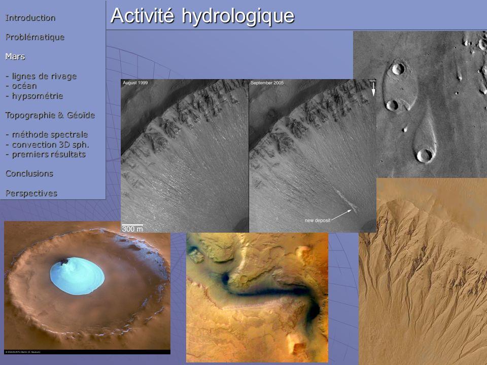 Activité hydrologique