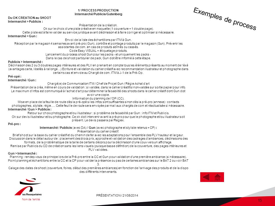 Exemples de process 1/ PROCESS PRODUCTION
