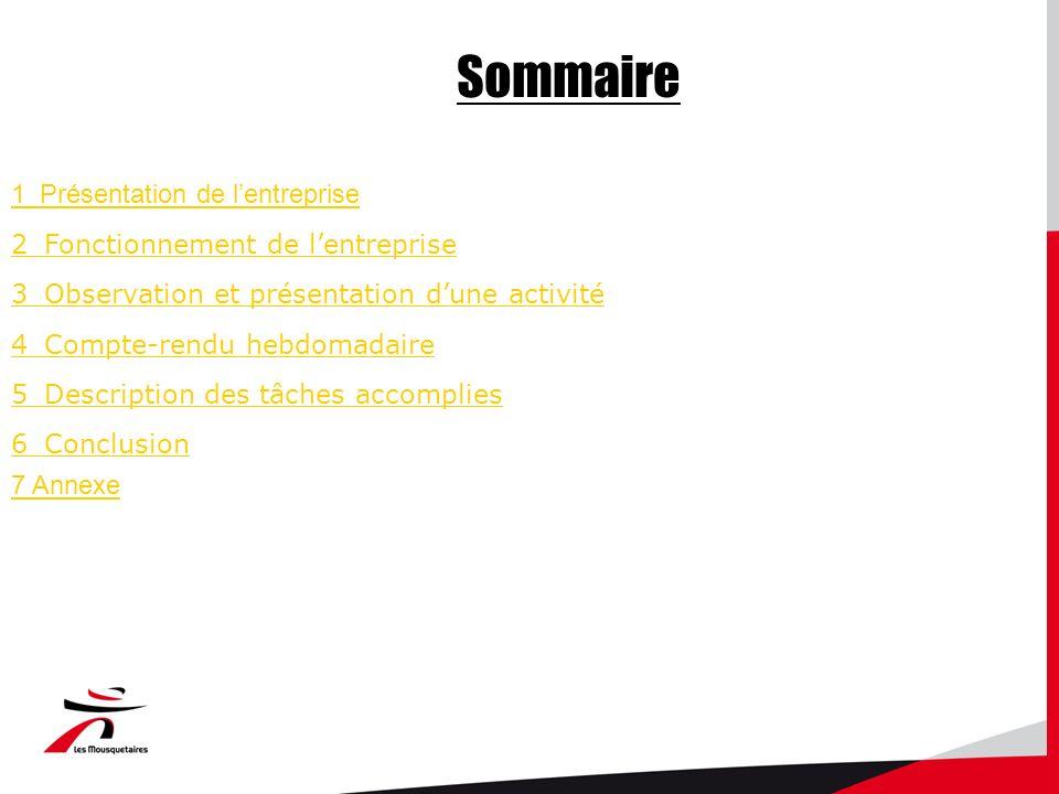 Sommaire 1_Présentation de l'entreprise