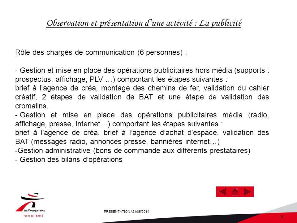 Observation et présentation d'une activité : La publicité