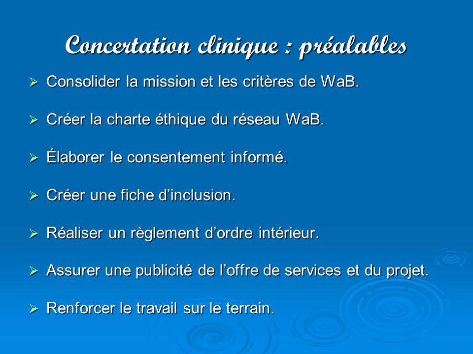 Concertation clinique : préalables