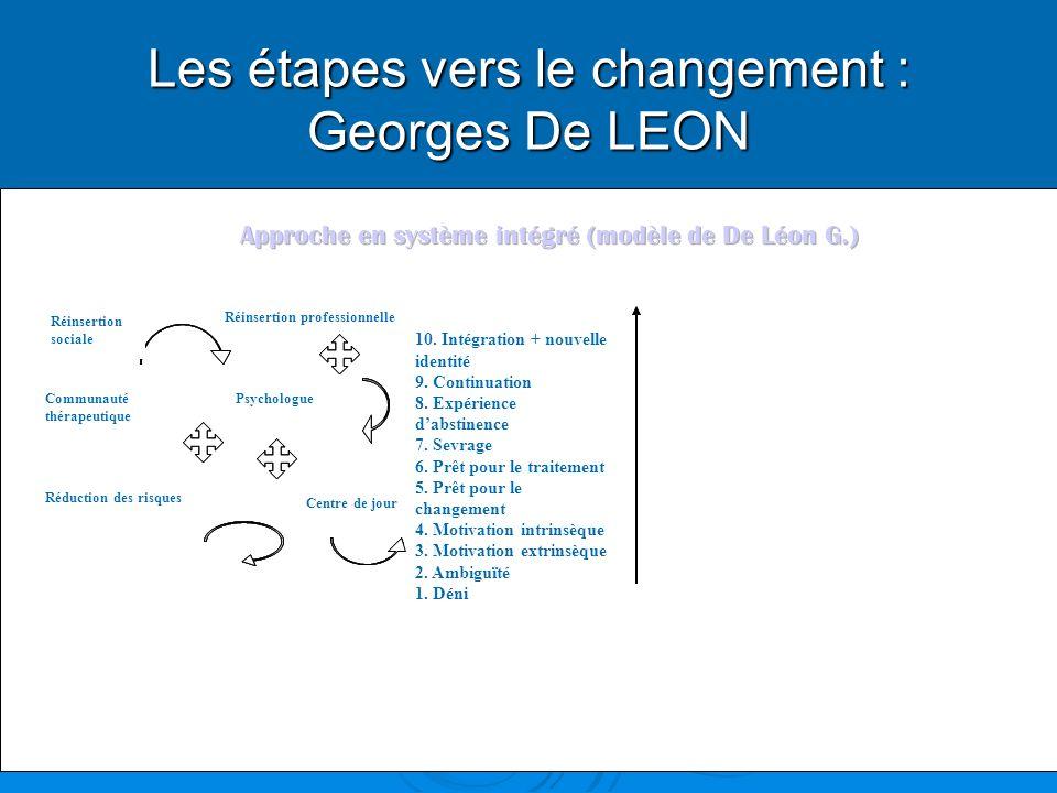 Les étapes vers le changement : Georges De LEON