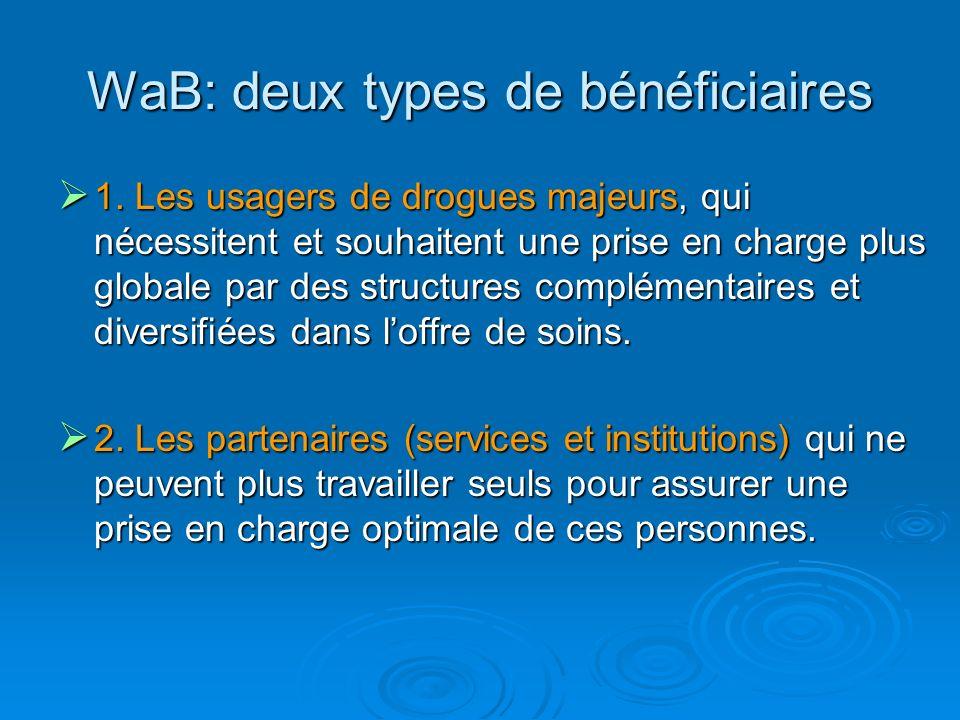 WaB: deux types de bénéficiaires