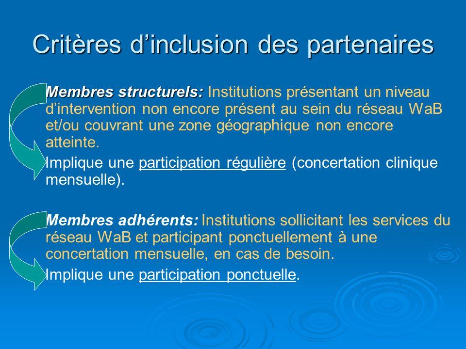 Critères d'inclusion des partenaires