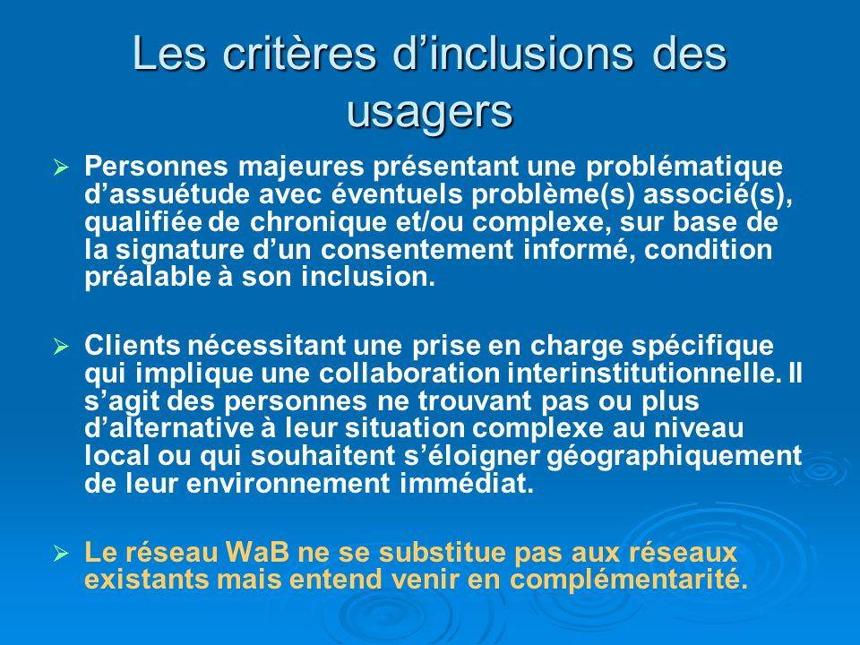 Les critères d'inclusions des usagers
