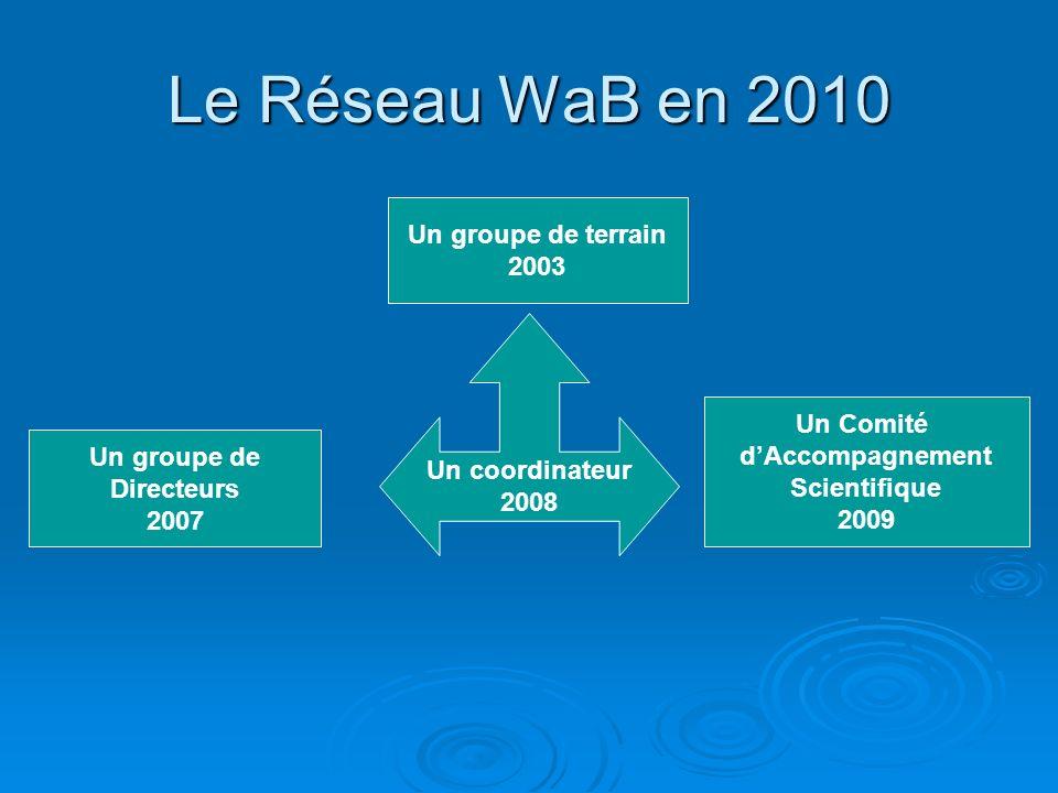 Le Réseau WaB en 2010 Un groupe de terrain 2003 Un coordinateur 2008