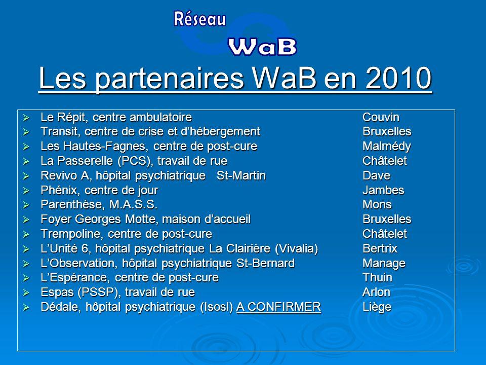Les partenaires WaB en 2010 Réseau WaB