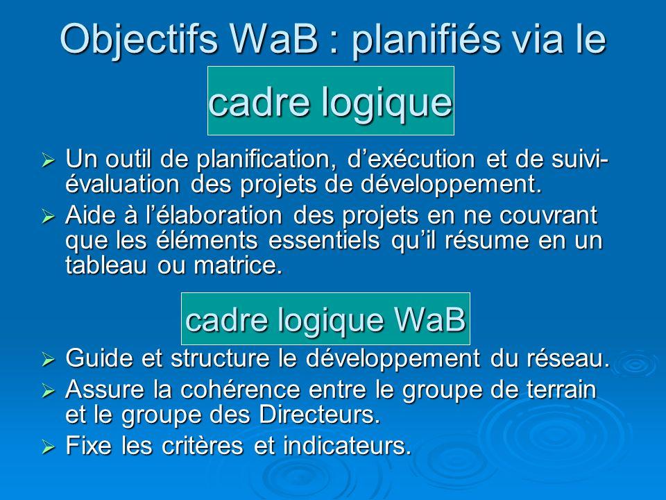 Objectifs WaB : planifiés via le