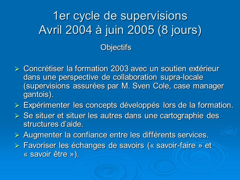 1er cycle de supervisions Avril 2004 à juin 2005 (8 jours)