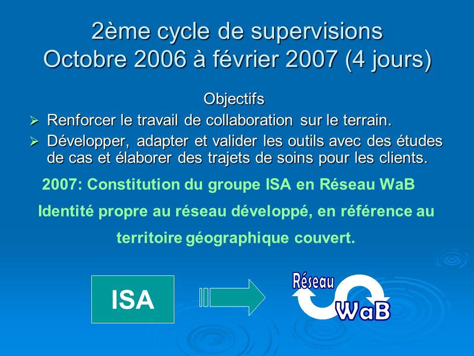 2ème cycle de supervisions Octobre 2006 à février 2007 (4 jours)