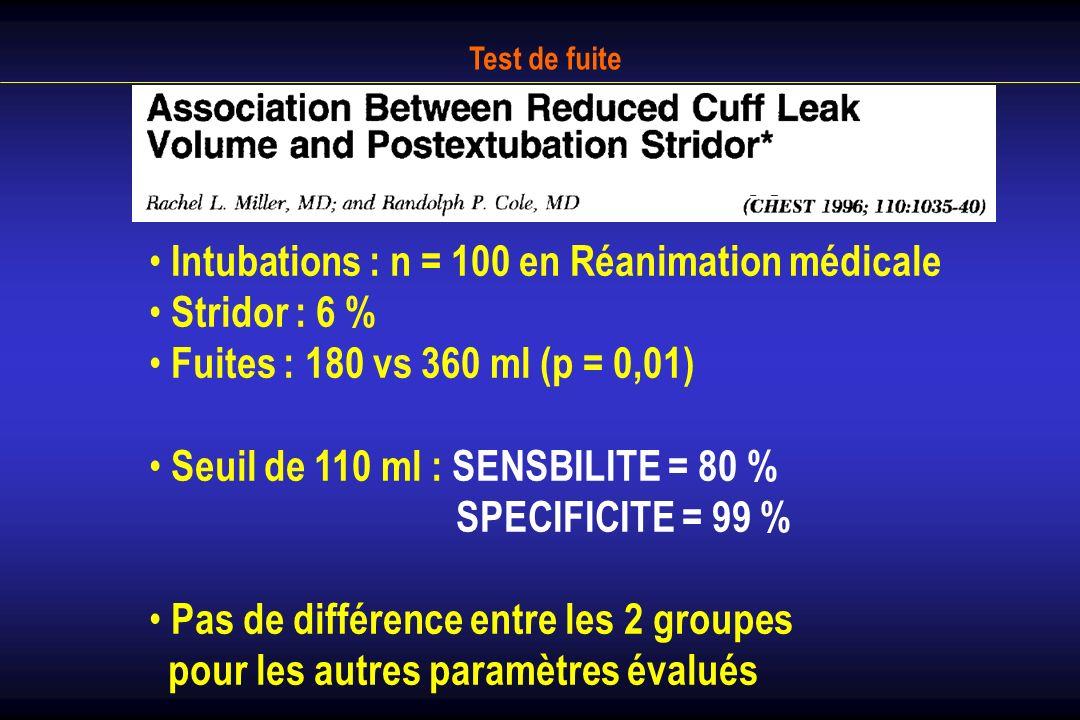 Intubations : n = 100 en Réanimation médicale Stridor : 6 %