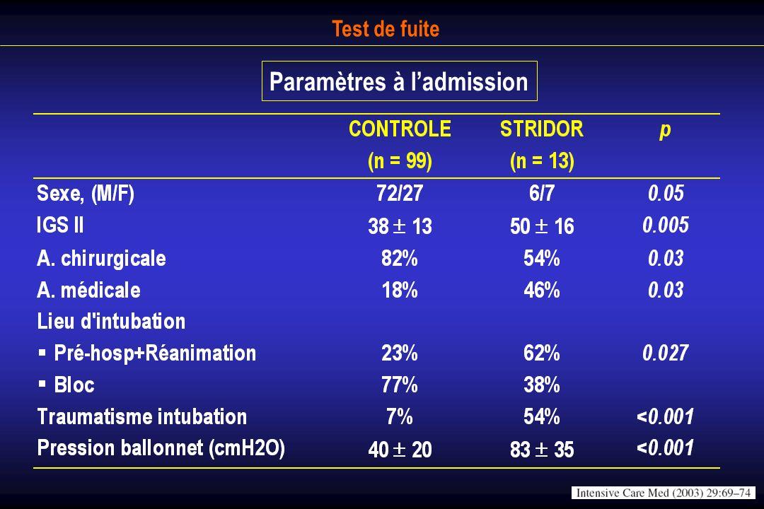 Paramètres à l'admission