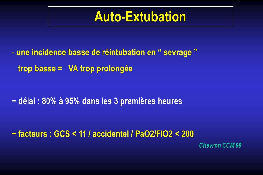 Auto-Extubation une incidence basse de réintubation en sevrage