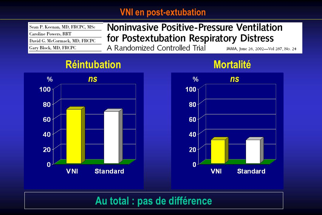 VNI en post-extubation