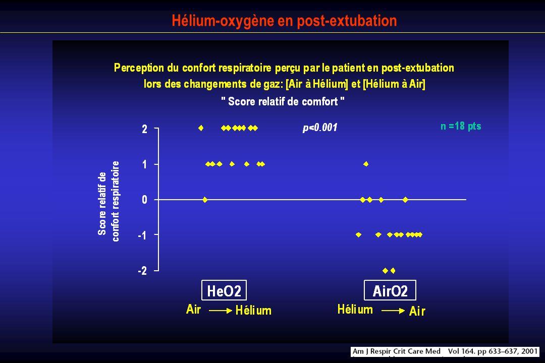 Hélium-oxygène en post-extubation