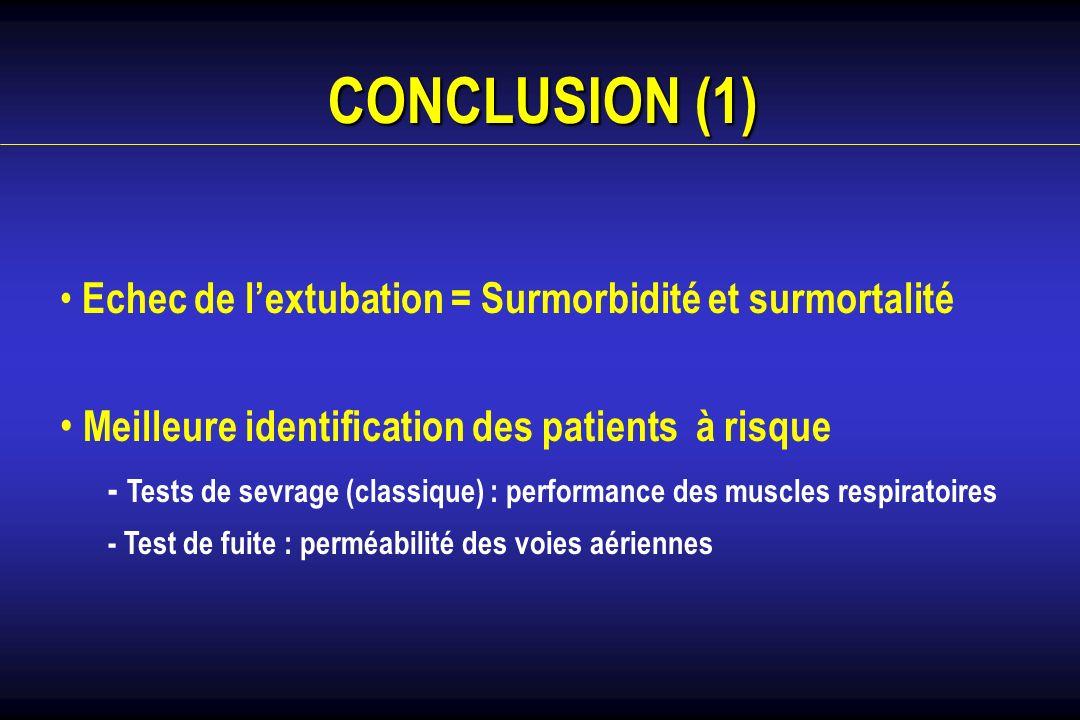 CONCLUSION (1) Meilleure identification des patients à risque