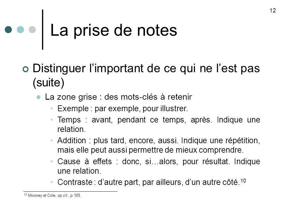 La prise de notes 12. Distinguer l'important de ce qui ne l'est pas (suite) La zone grise : des mots-clés à retenir.
