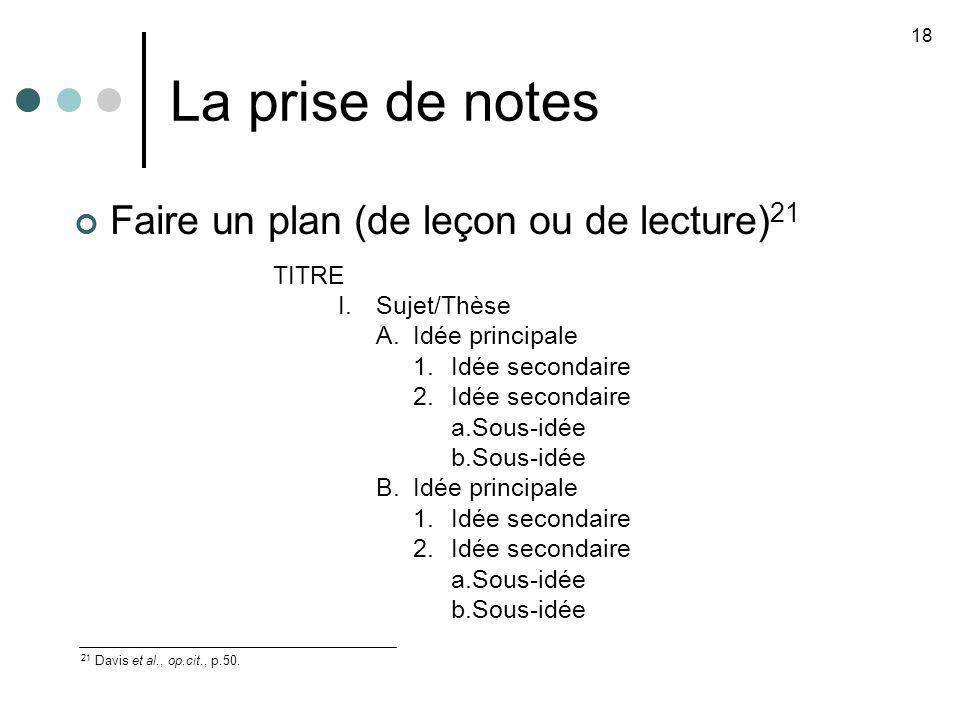 La prise de notes Faire un plan (de leçon ou de lecture)21 TITRE