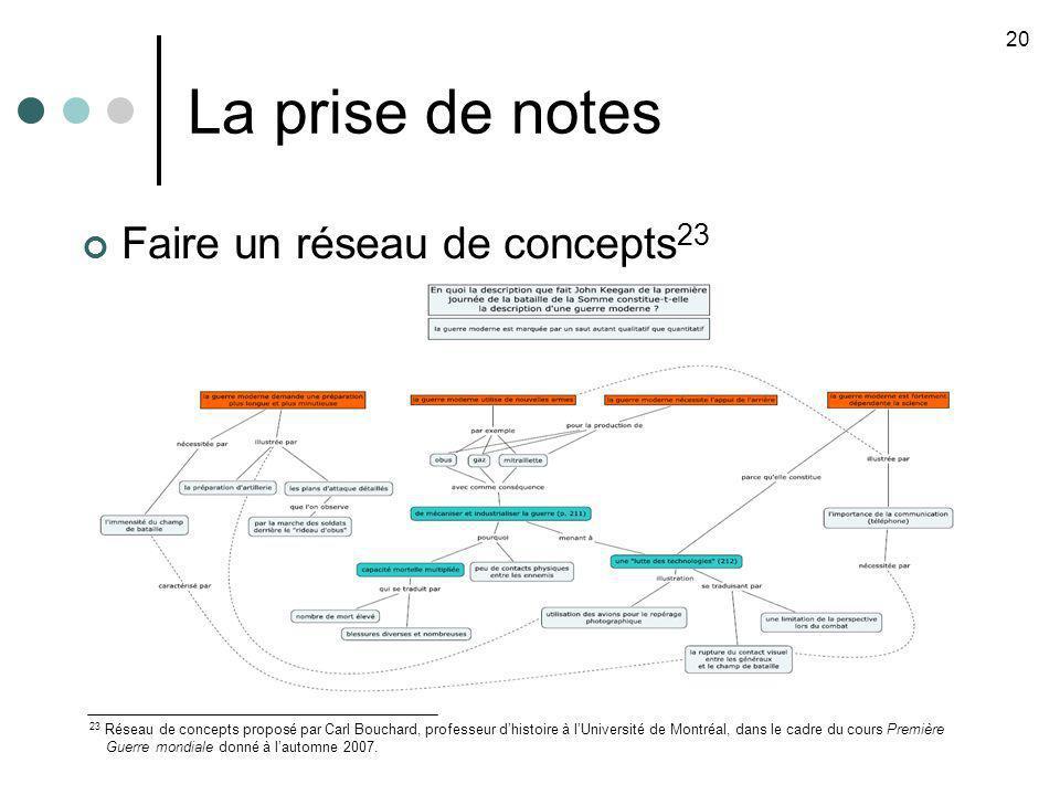 La prise de notes Faire un réseau de concepts23 20