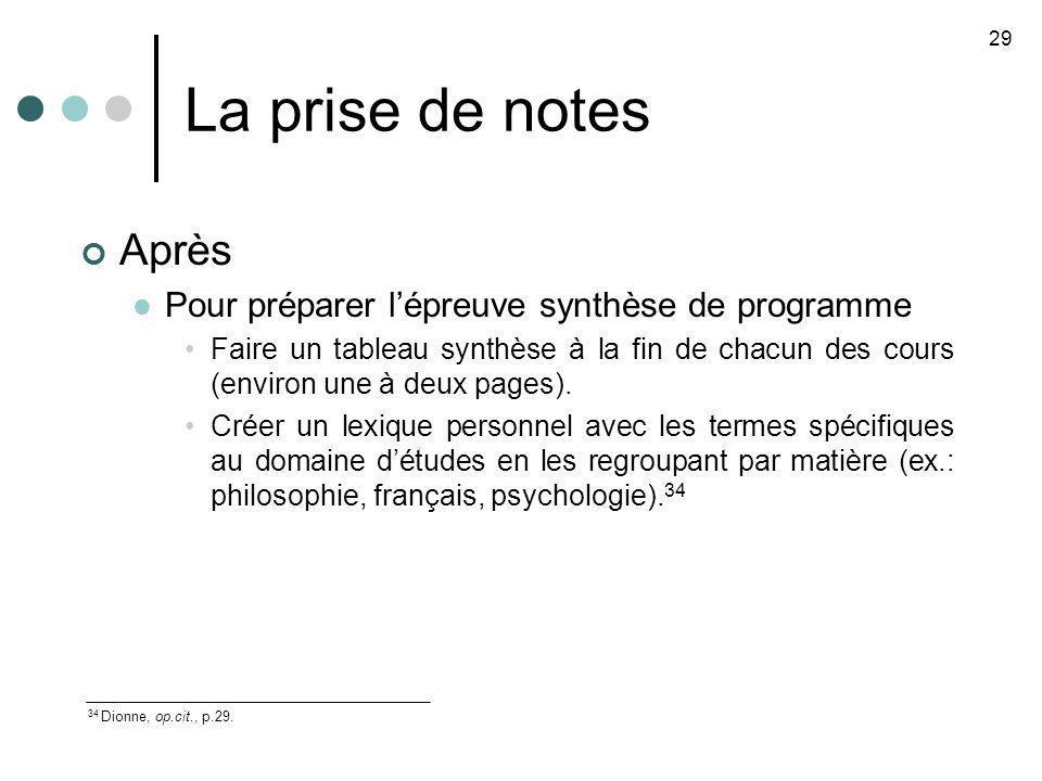 La prise de notes Après Pour préparer l'épreuve synthèse de programme