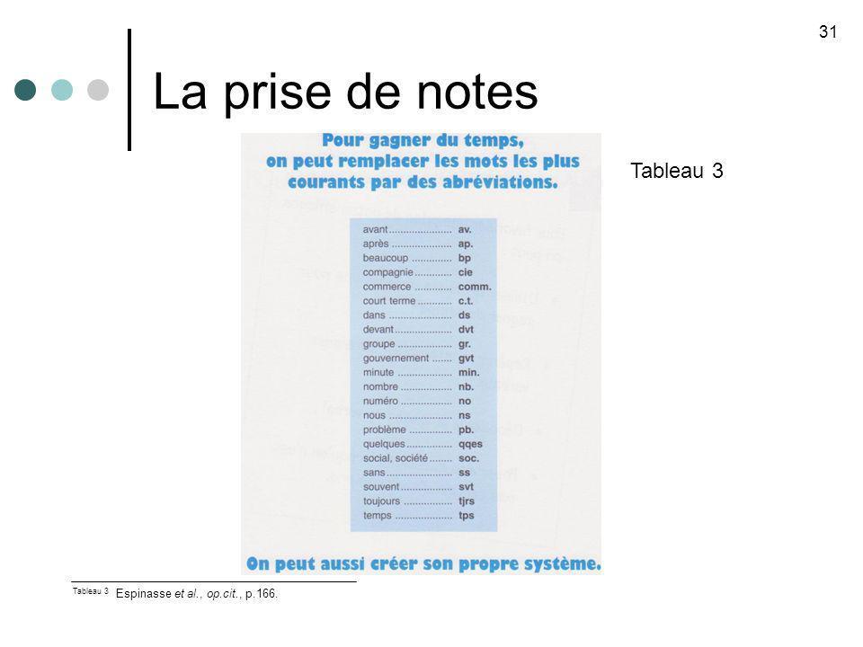 La prise de notes Tableau 3 31