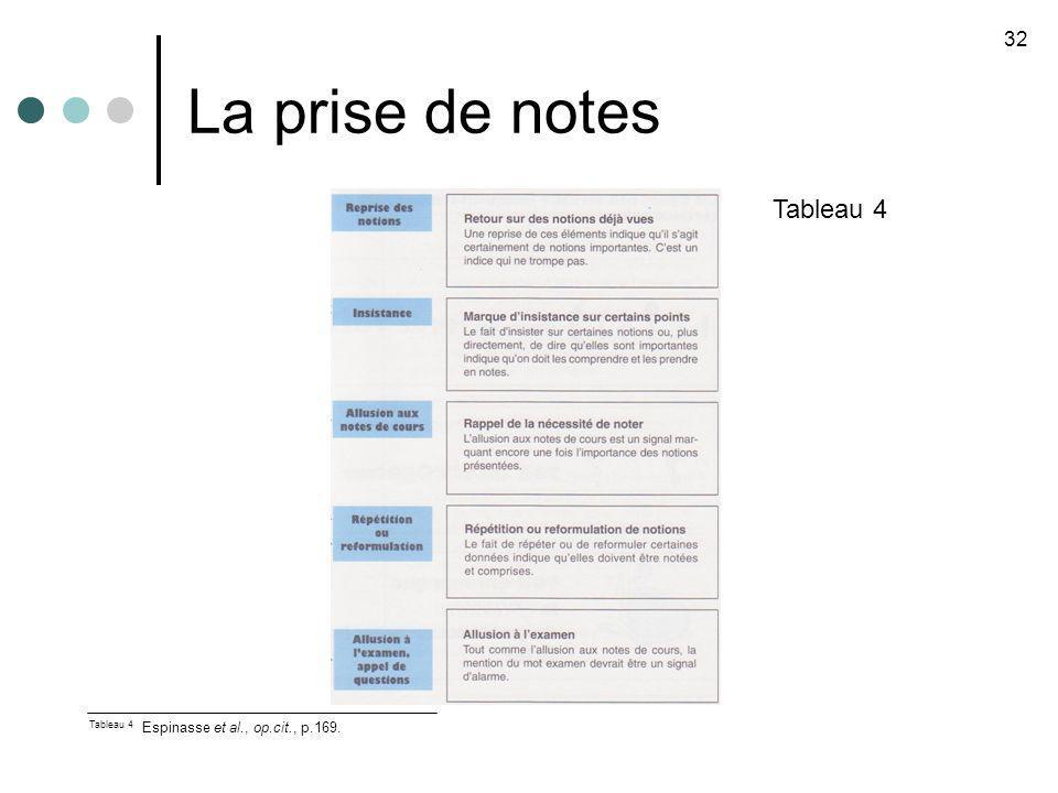 La prise de notes Tableau 4 32