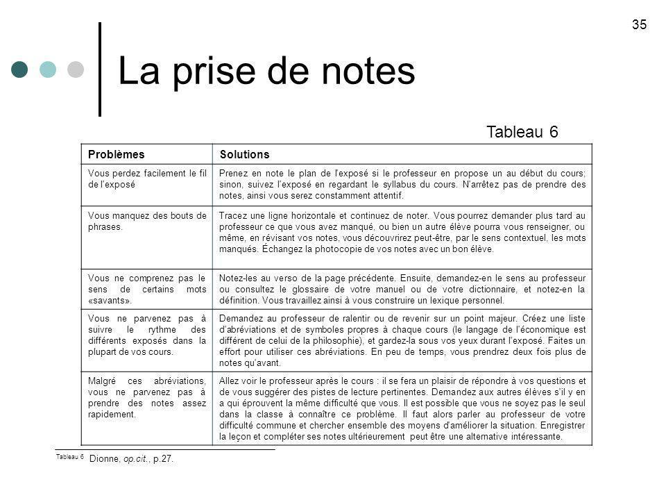 La prise de notes Tableau 6 35 Problèmes Solutions