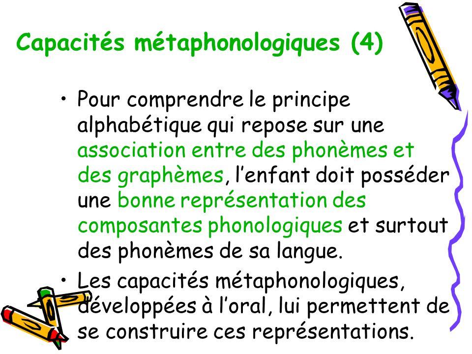 Capacités métaphonologiques (4)