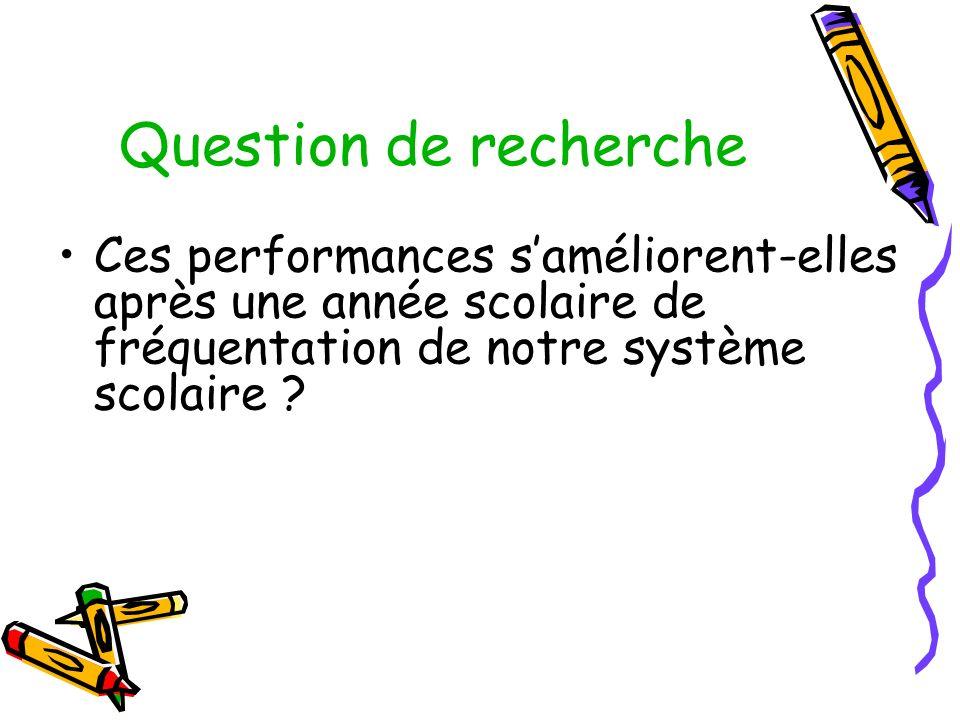 Question de recherche Ces performances s'améliorent-elles après une année scolaire de fréquentation de notre système scolaire