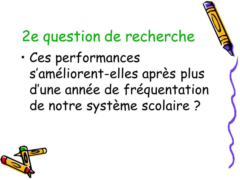 2e question de recherche