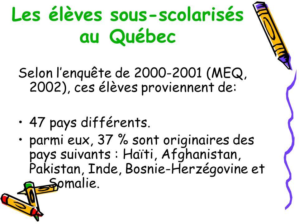 Les élèves sous-scolarisés au Québec