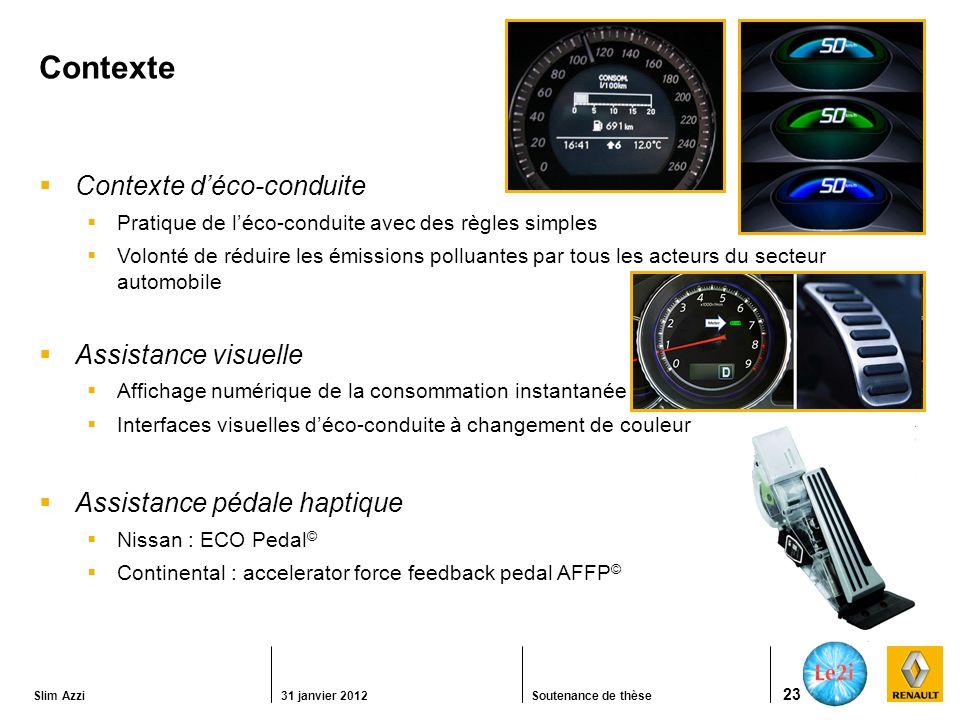 Contexte Contexte d'éco-conduite Assistance visuelle