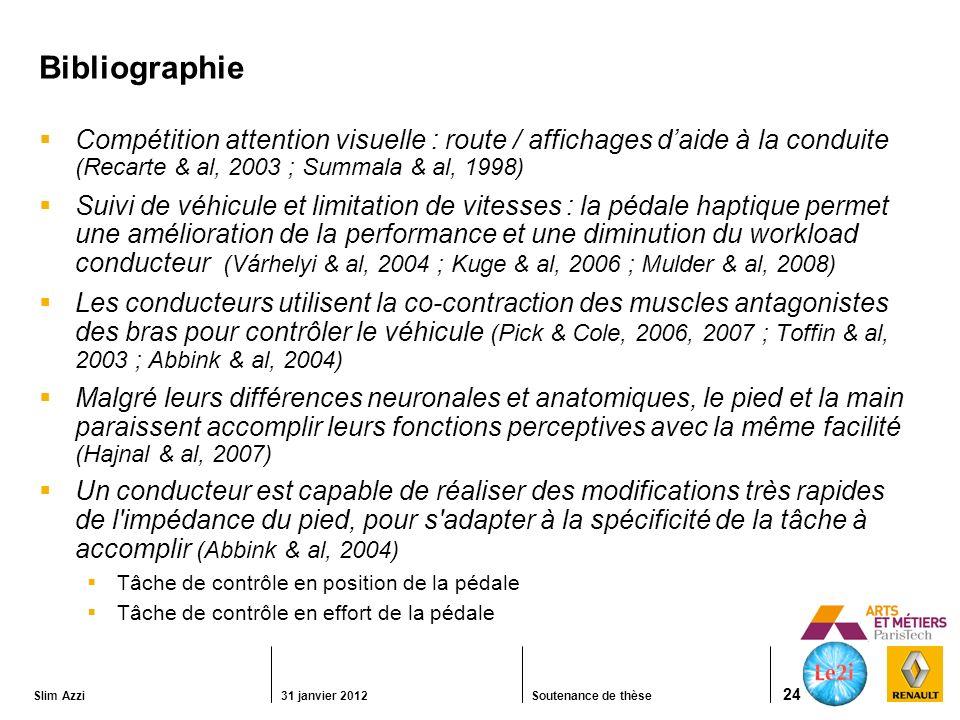 Bibliographie Compétition attention visuelle : route / affichages d'aide à la conduite (Recarte & al, 2003 ; Summala & al, 1998)