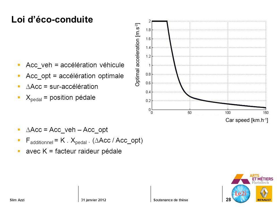 Loi d'éco-conduite Acc_veh = accélération véhicule