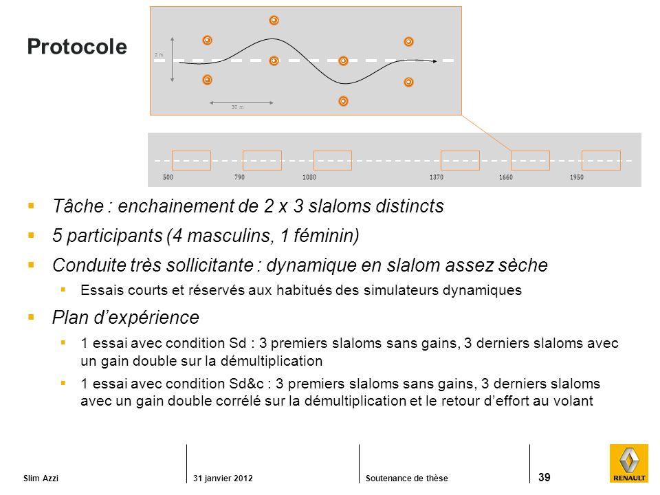 Protocole Tâche : enchainement de 2 x 3 slaloms distincts