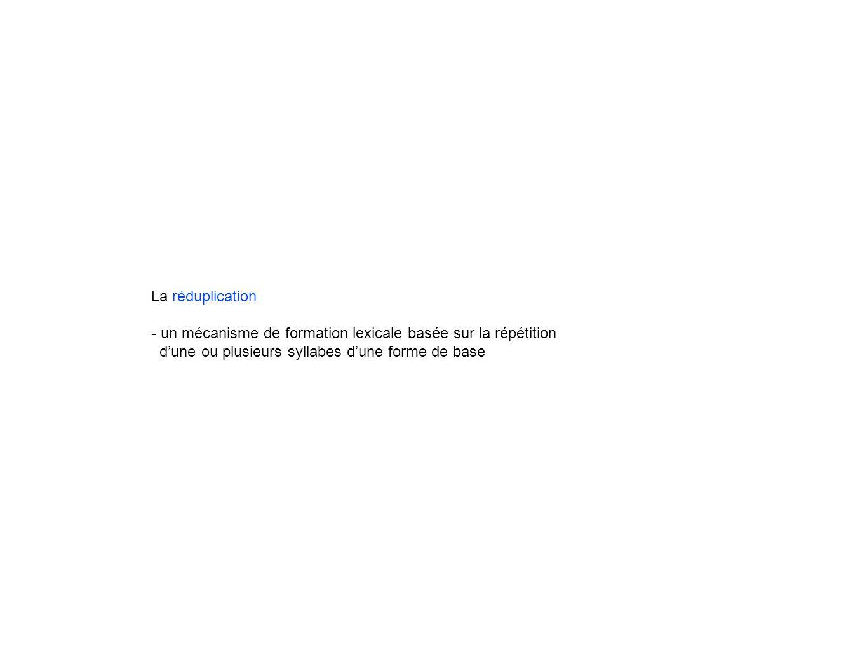 La réduplication - un mécanisme de formation lexicale basée sur la répétition.