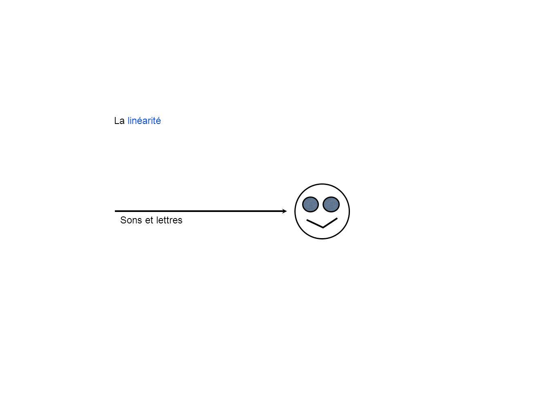 La linéarité Sons et lettres