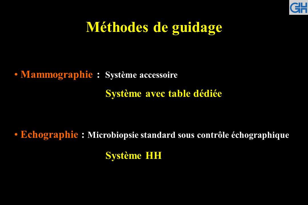 Méthodes de guidage Mammographie : Système accessoire