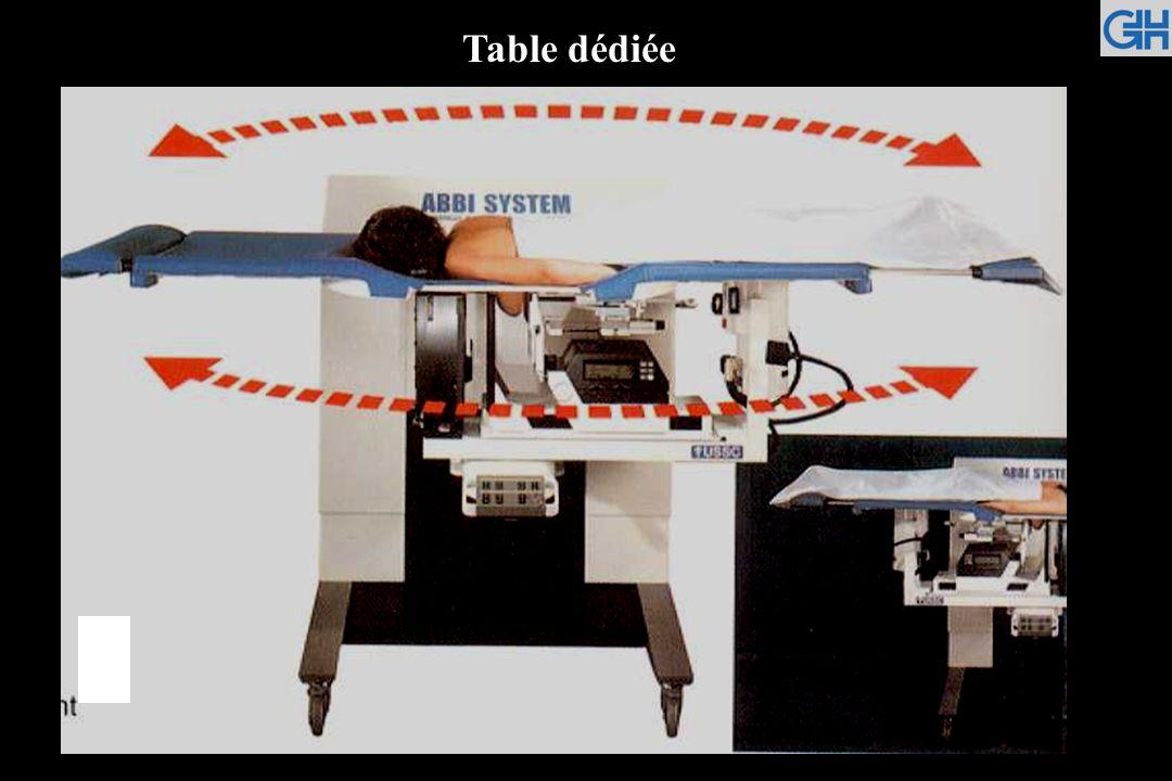 Table dédiée