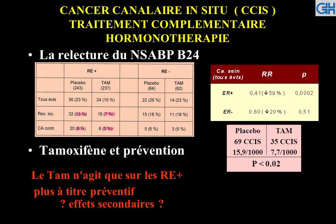 Tamoxifène et prévention Le Tam n agit que sur les RE+